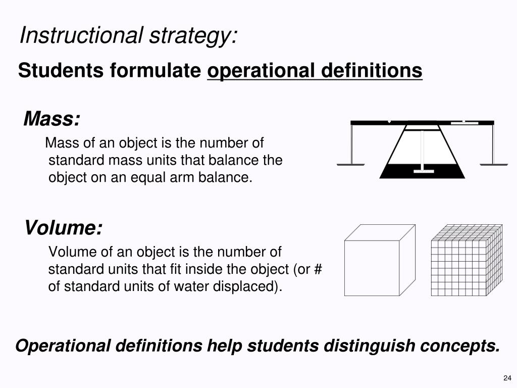 Instructional strategy: