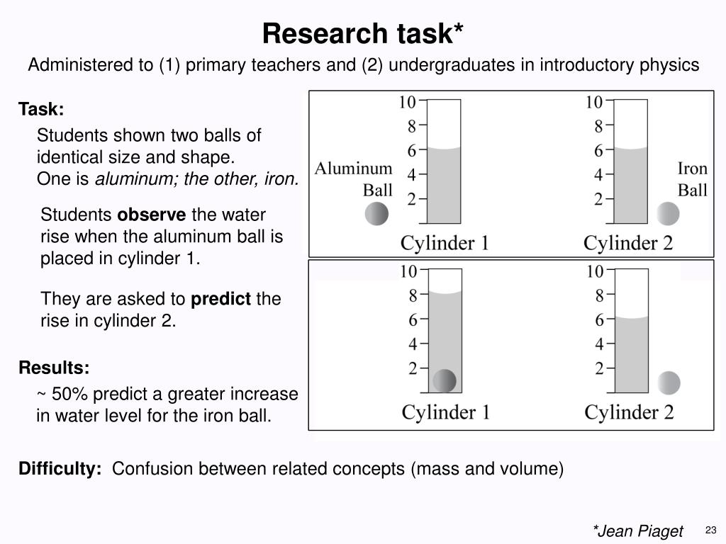 Administered to (1) primary teachers and (2) undergraduates in introductory physics