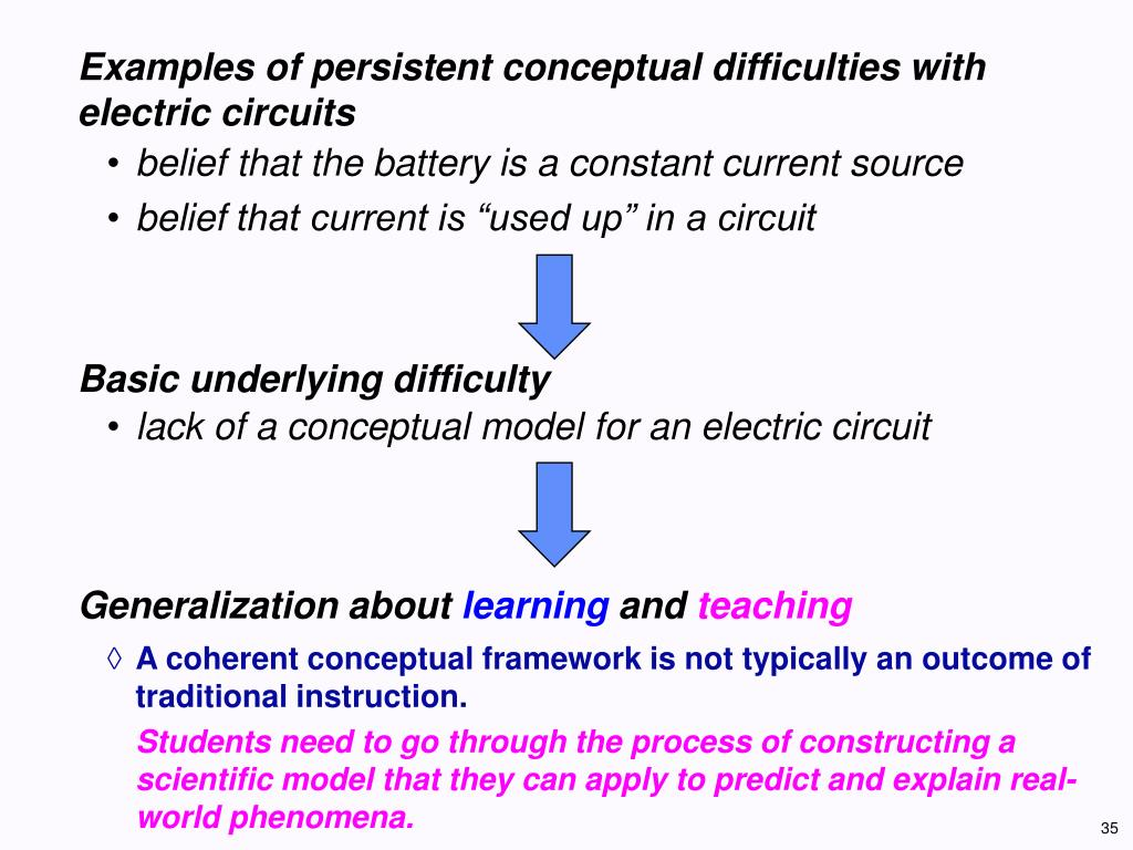 Examples of persistent conceptual difficulties with electric circuits