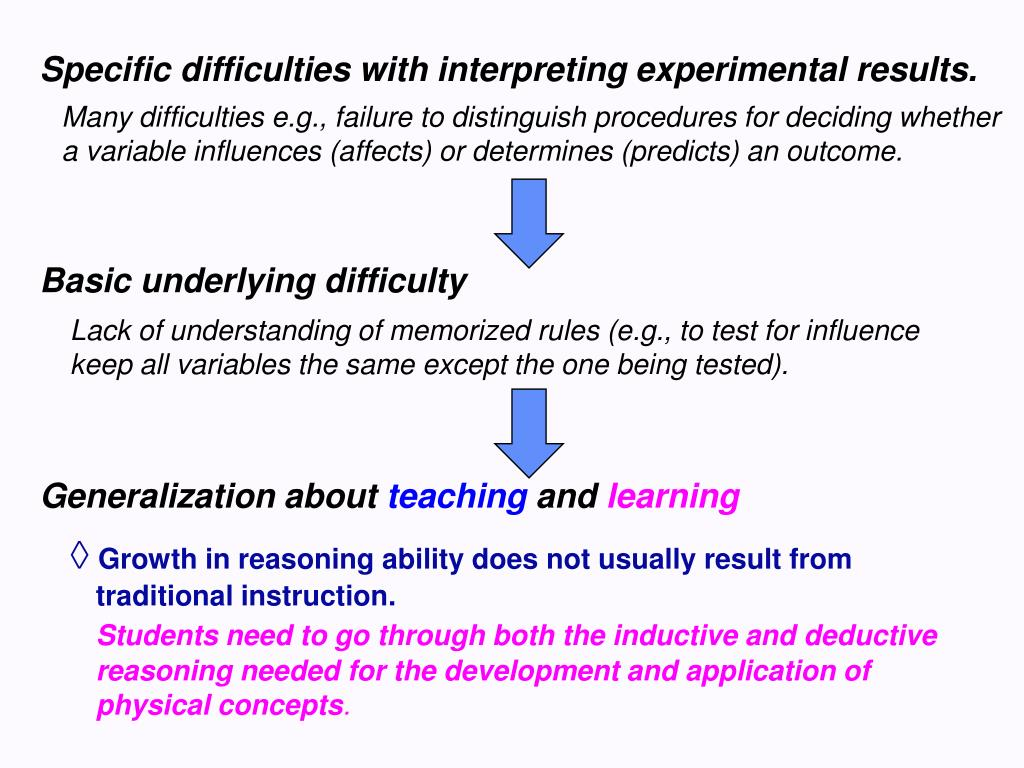 Specific difficulties with interpreting experimental results.
