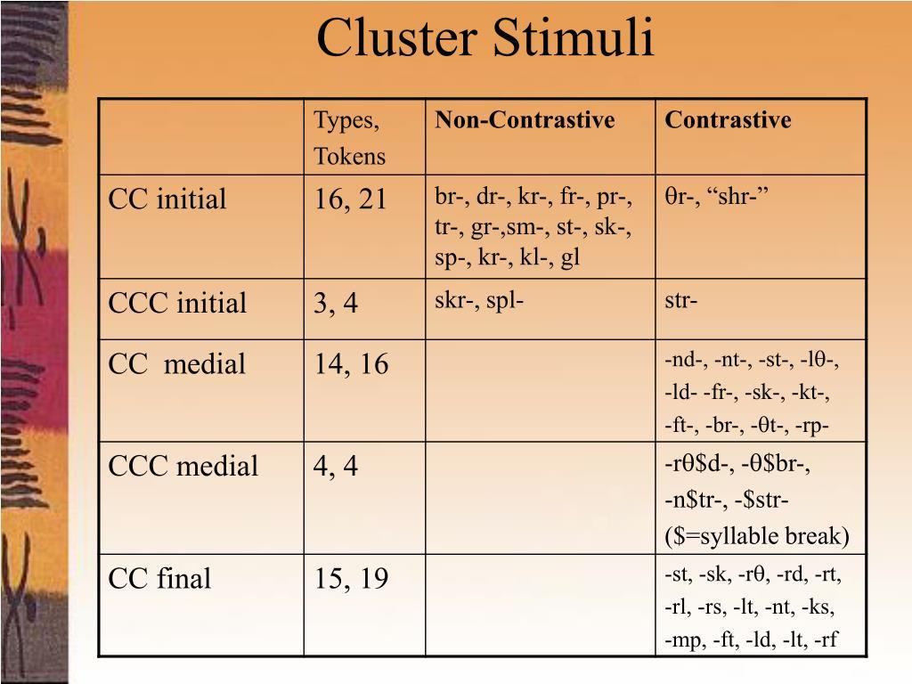 Cluster Stimuli