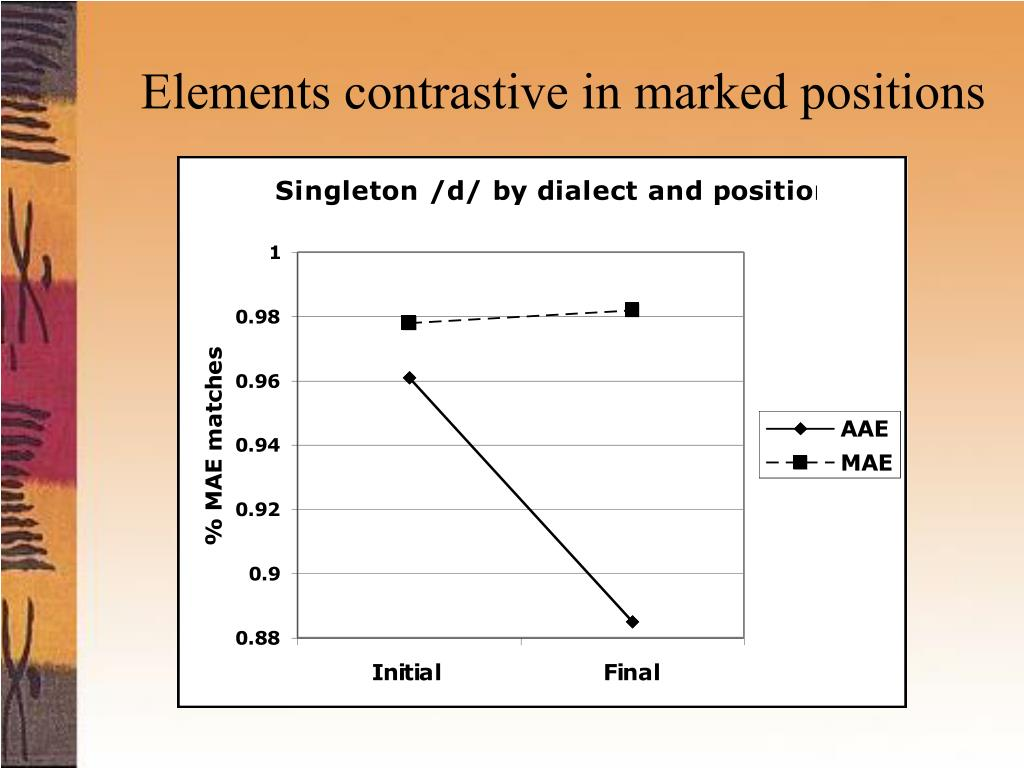 Elements contrastive in marked positions