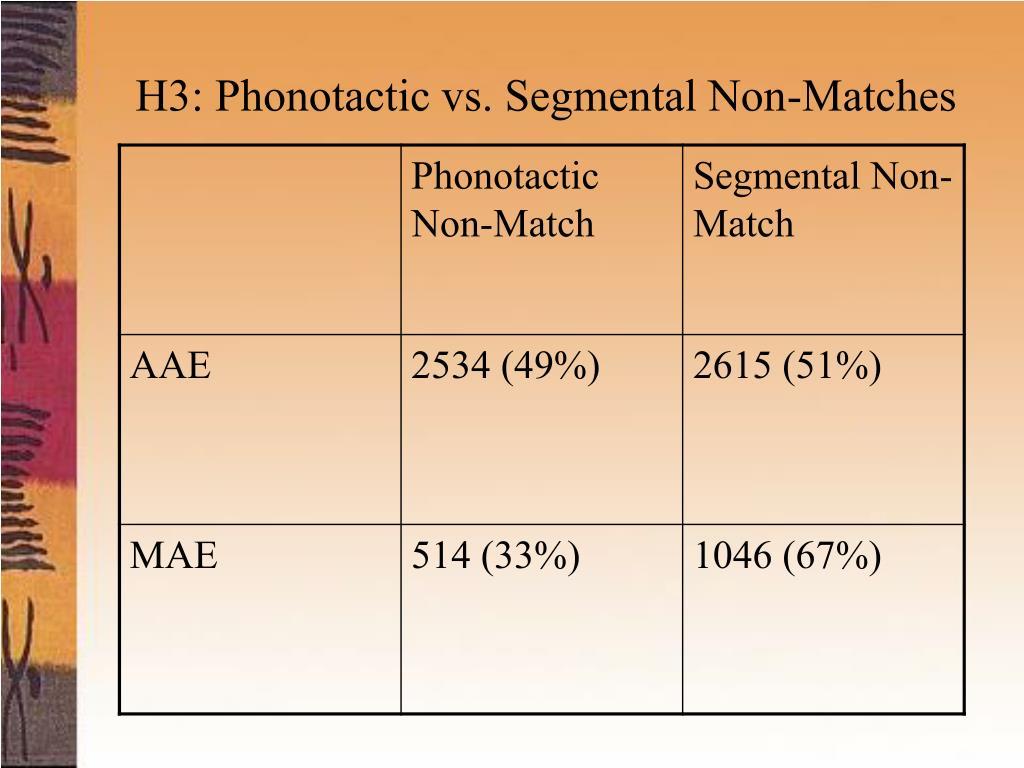 H3: Phonotactic vs. Segmental Non-Matches