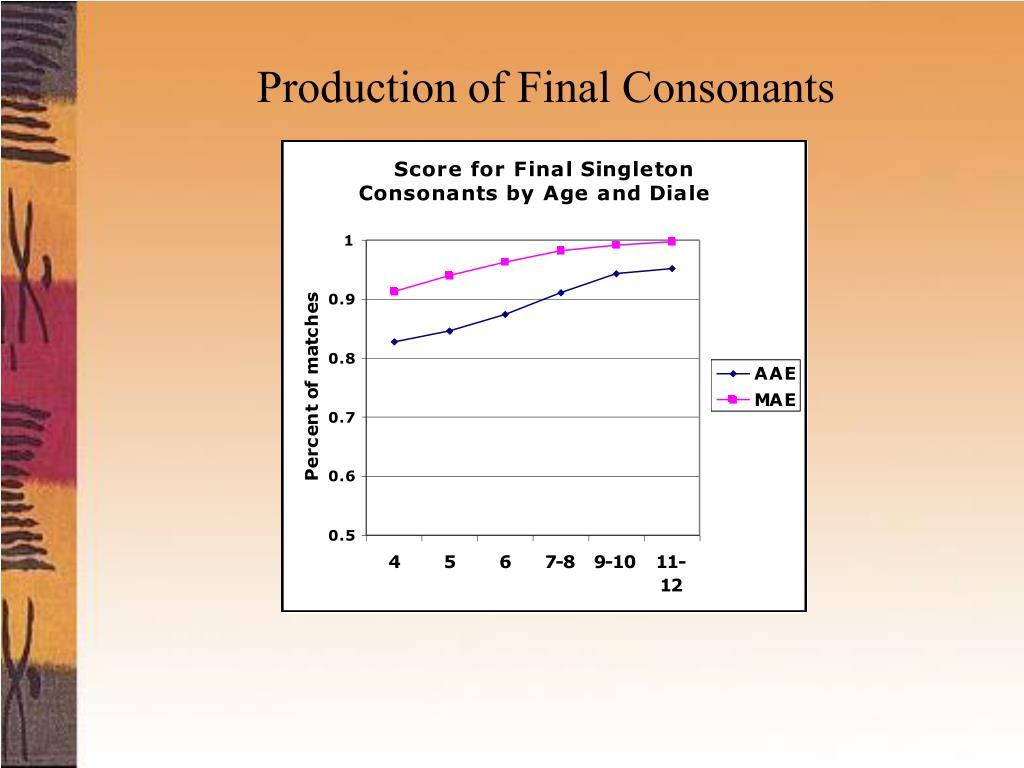 Production of Final Consonants