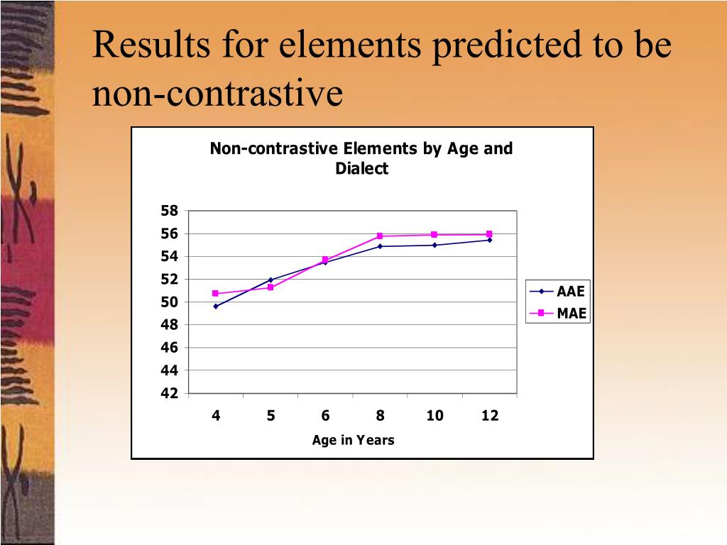 Results for elements predicted to be non-contrastive