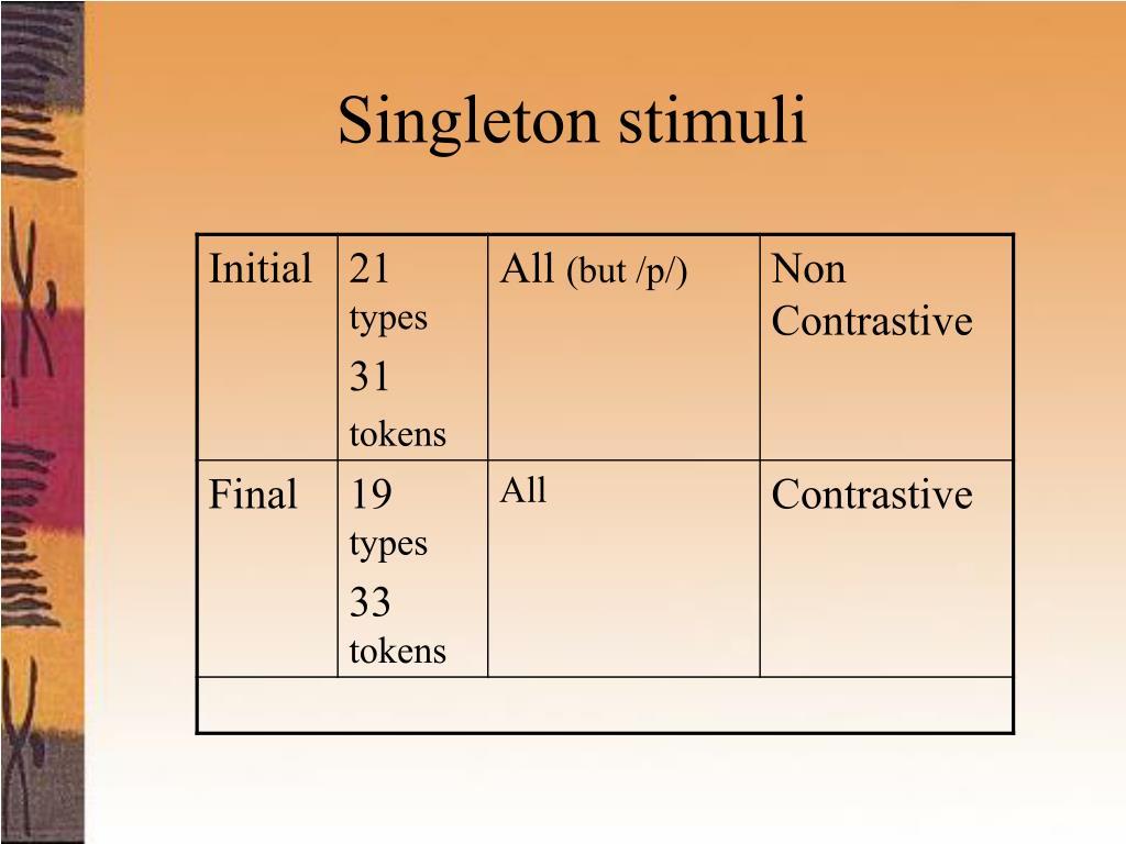 Singleton stimuli
