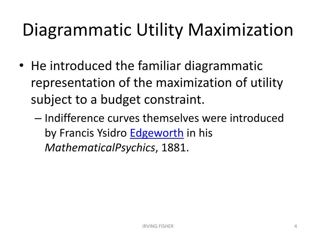 Diagrammatic Utility Maximization