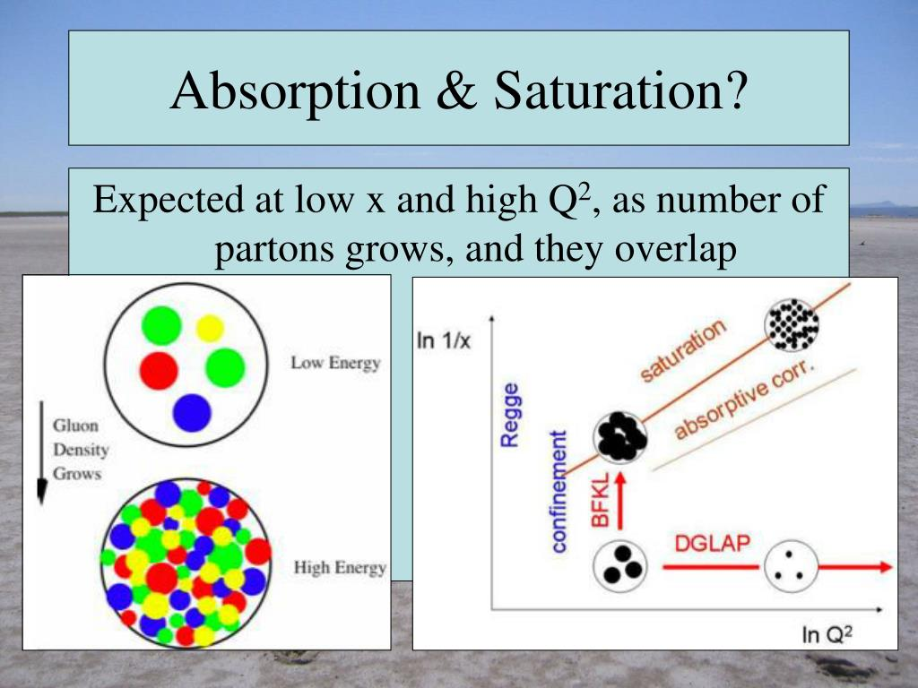Absorption & Saturation?