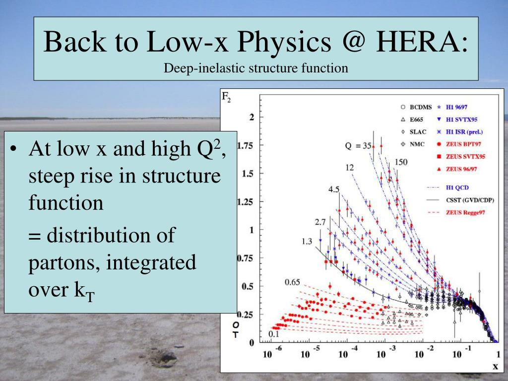 Back to Low-x Physics @ HERA: