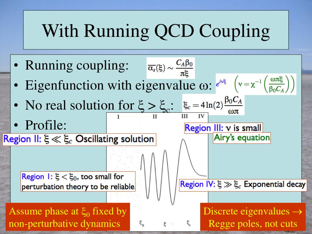 With Running QCD Coupling