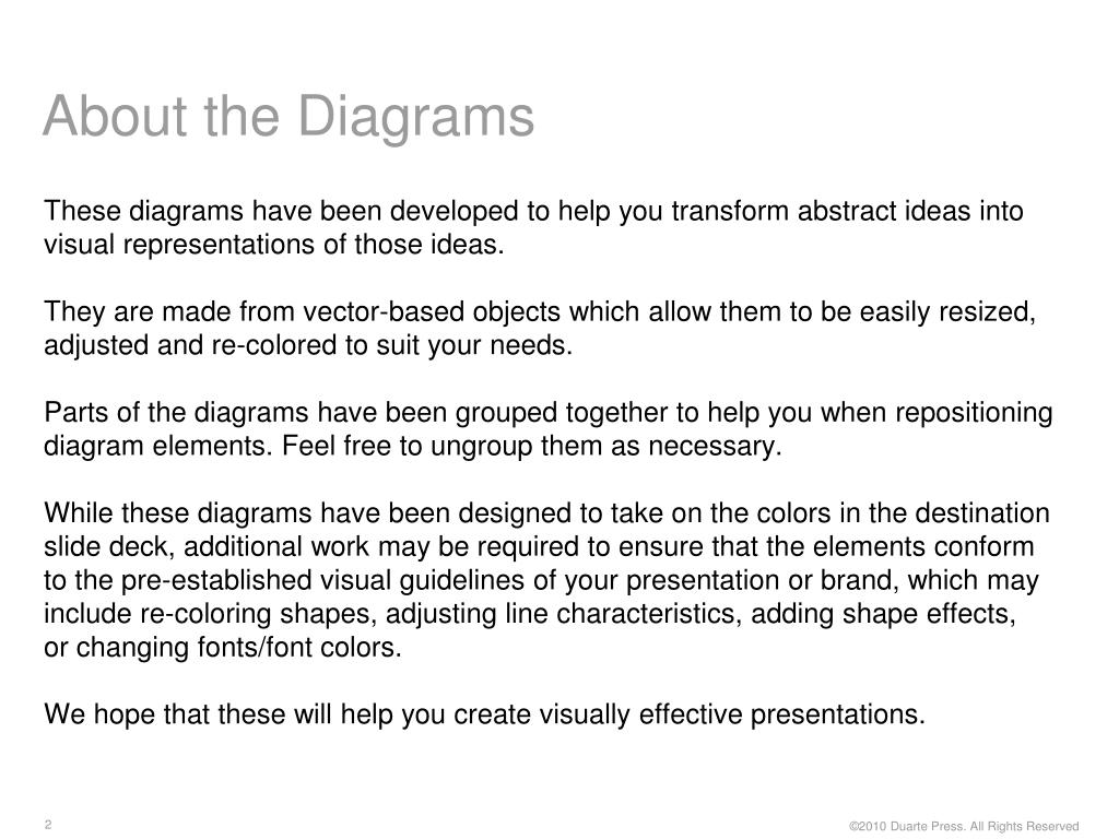 About the Diagrams
