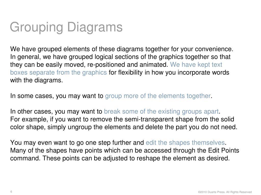 Grouping Diagrams