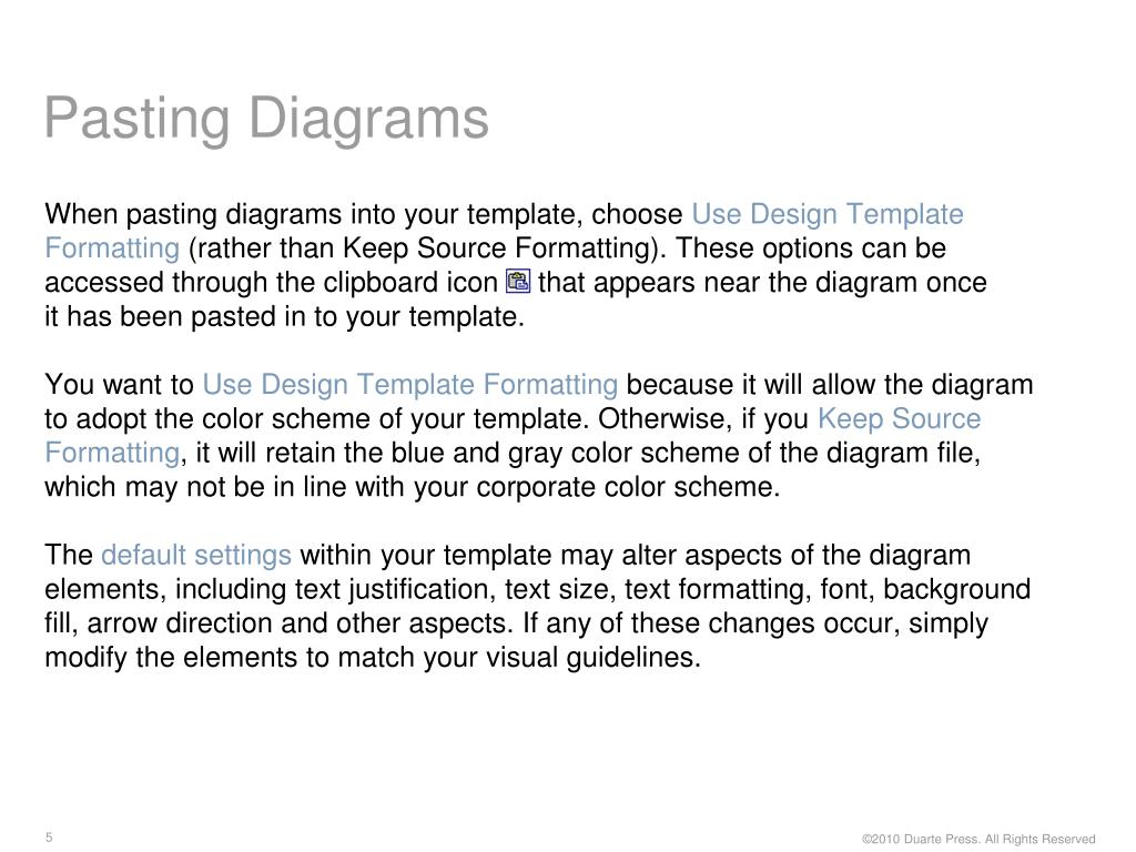 Pasting Diagrams