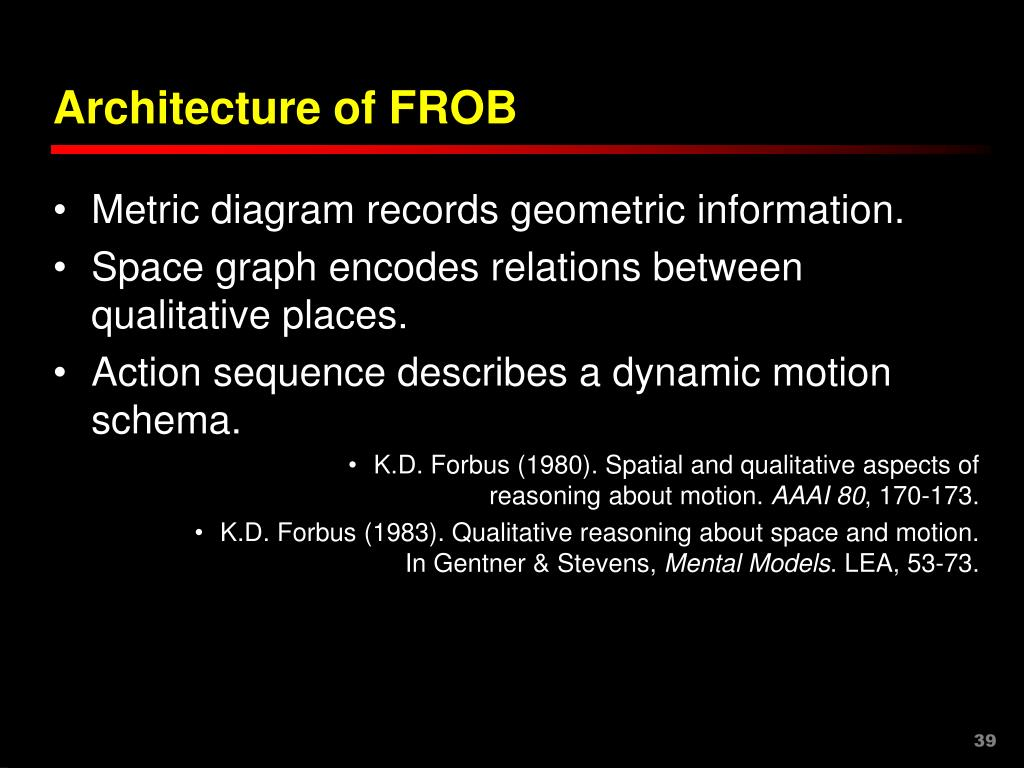Architecture of FROB