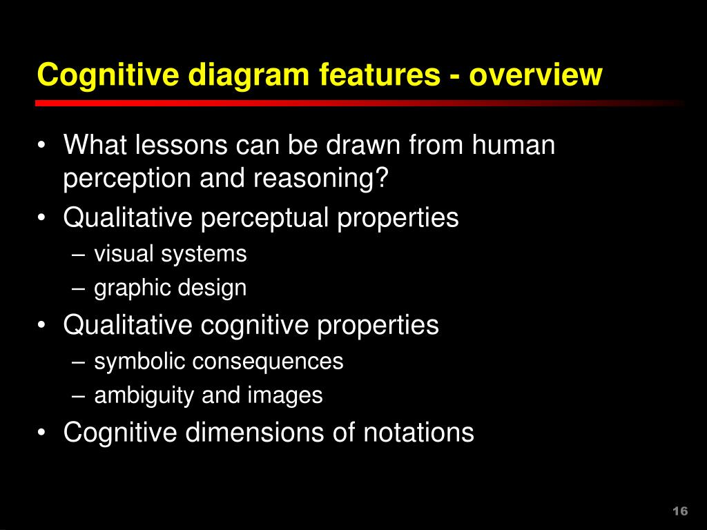 Cognitive diagram features - overview