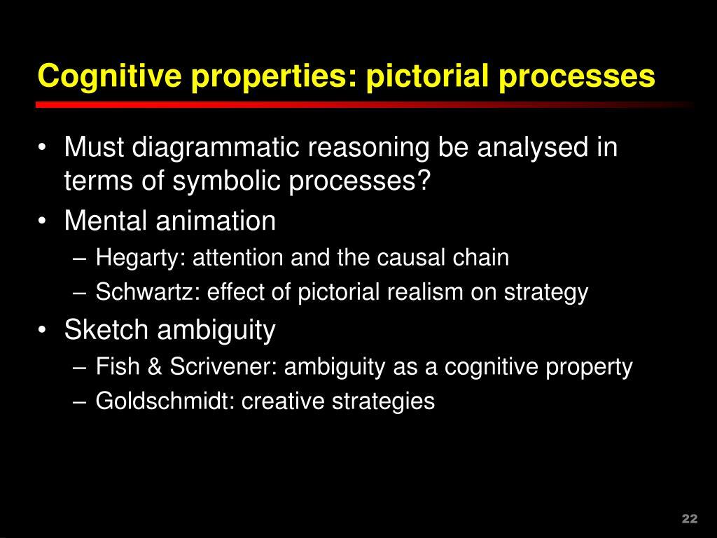 Cognitive properties: pictorial processes