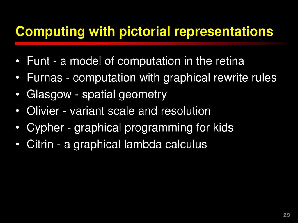 Computing with pictorial representations