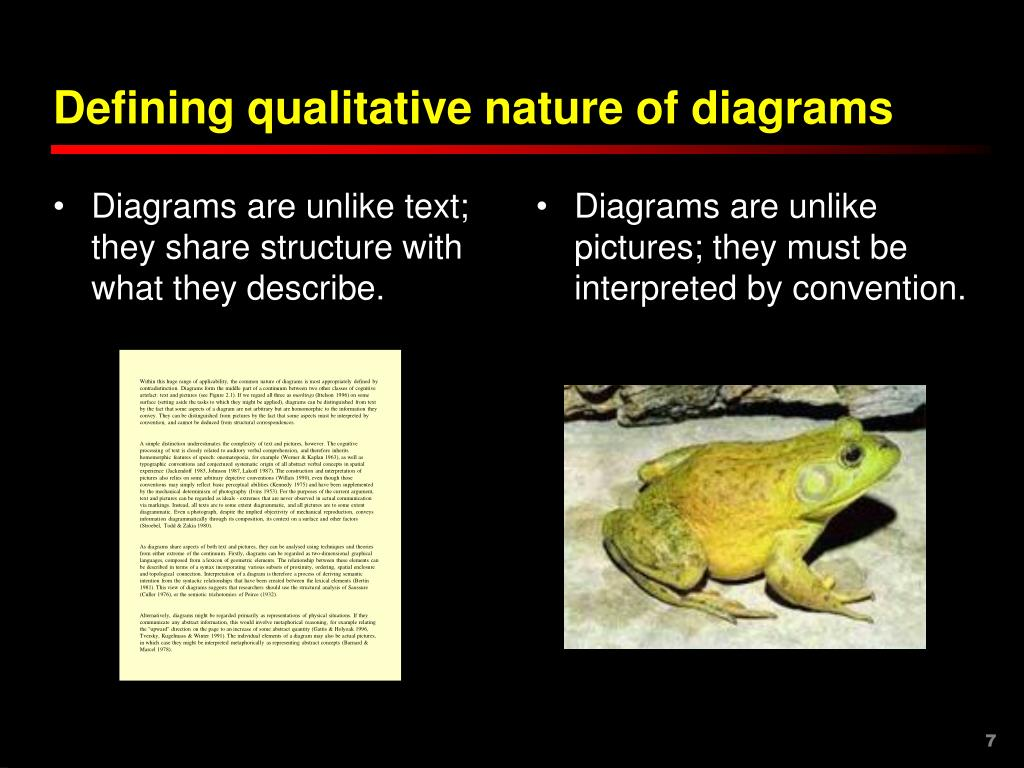 Diagrams are unlike text; they share structure with what they describe.