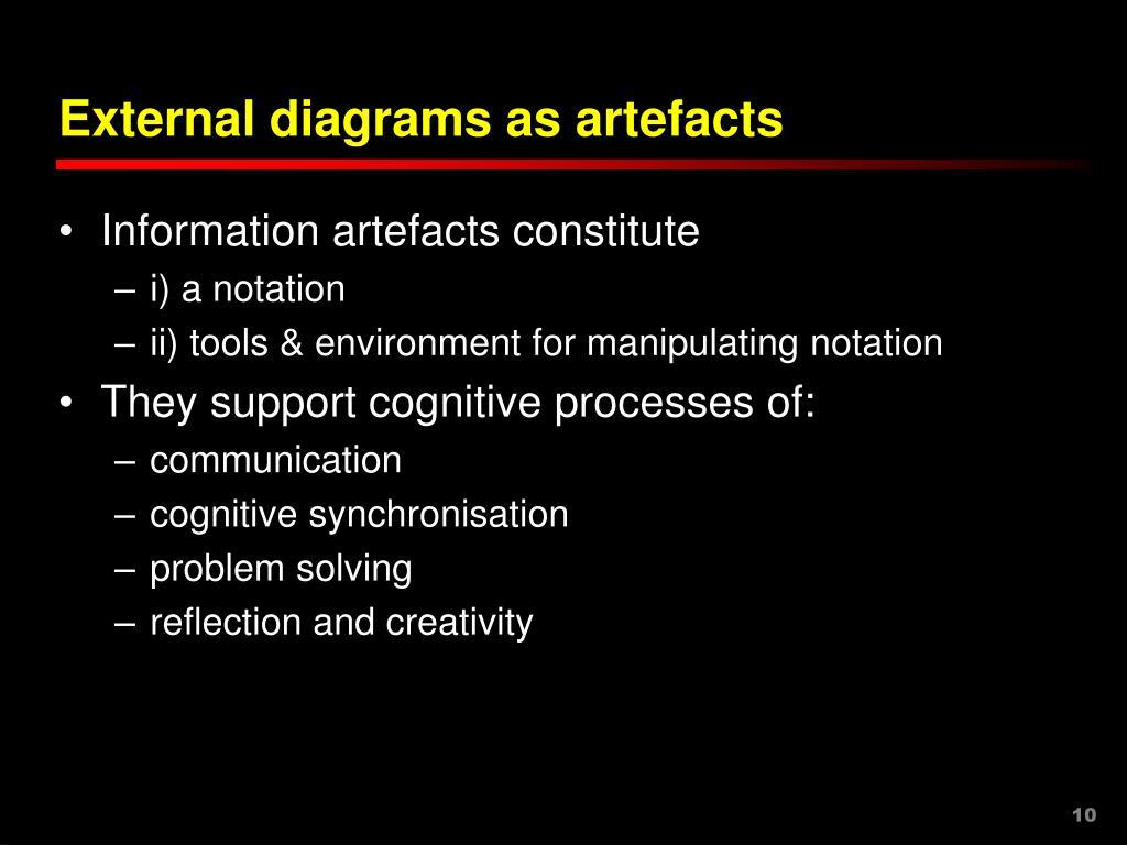 External diagrams as artefacts
