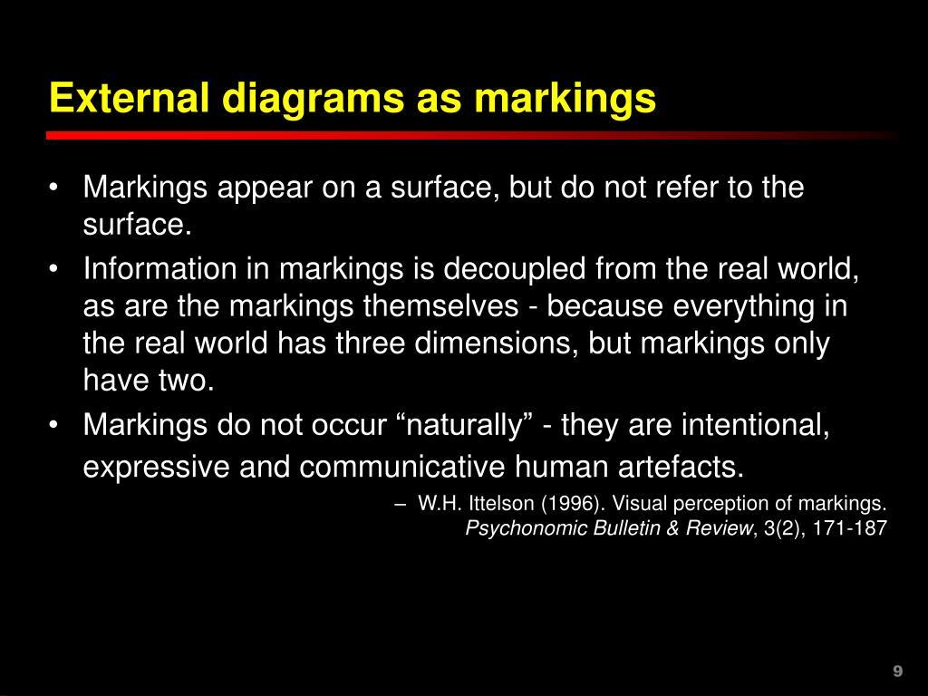 External diagrams as markings