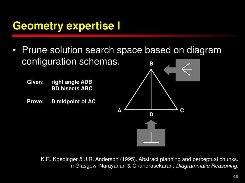 Geometry expertise I