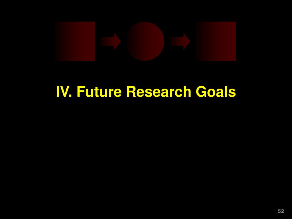 IV. Future Research Goals