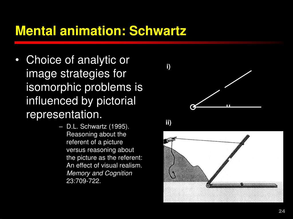 Mental animation: Schwartz