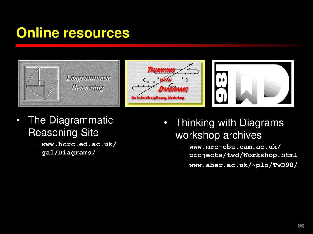 The Diagrammatic Reasoning Site