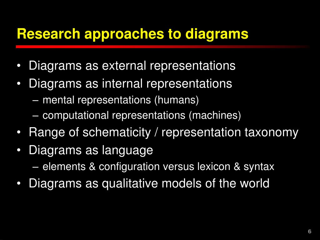 Research approaches to diagrams