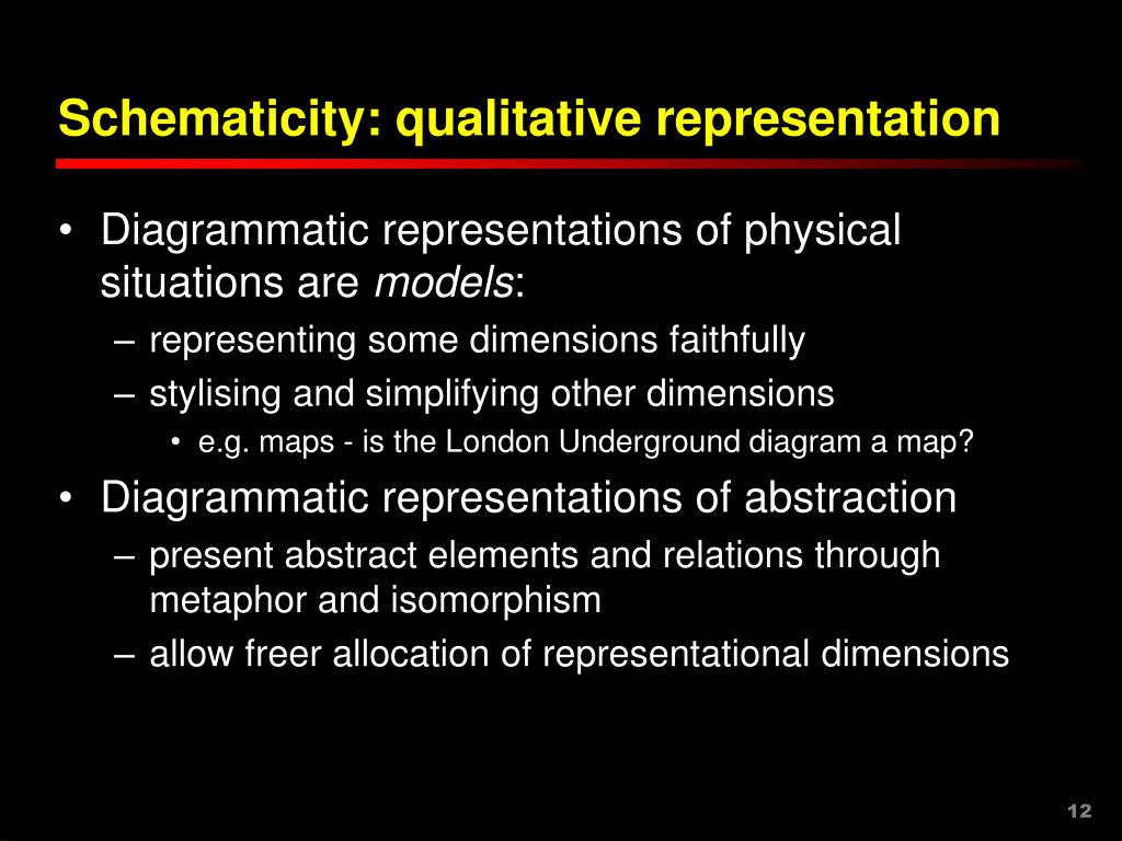 Schematicity: qualitative representation