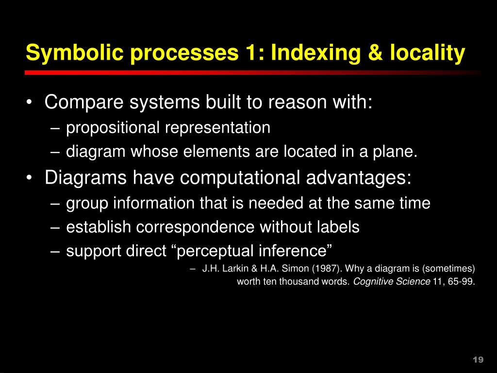 Symbolic processes 1: Indexing & locality