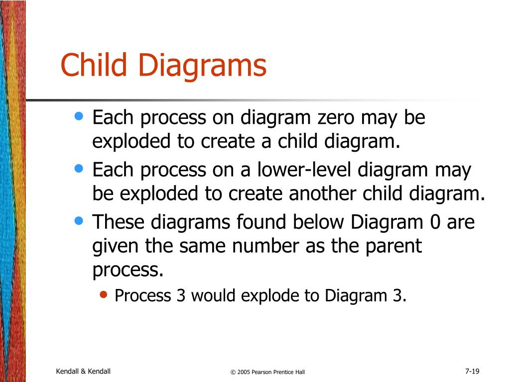Child Diagrams