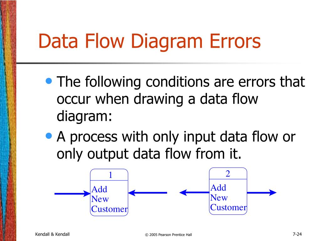 Data Flow Diagram Errors