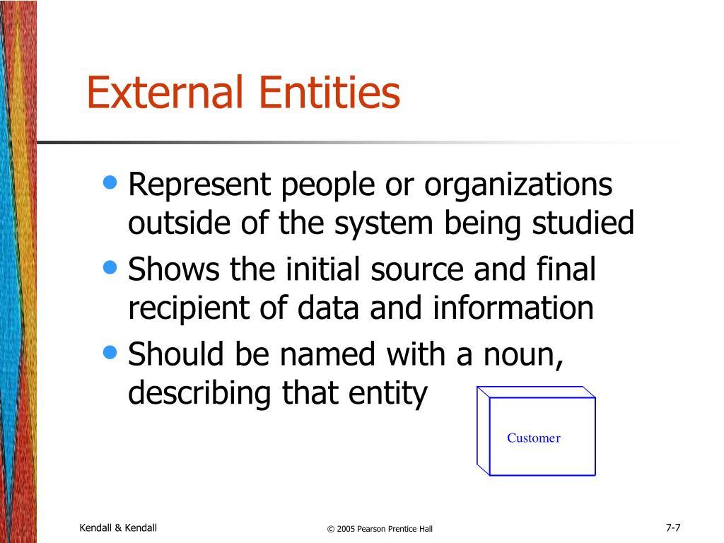 External Entities