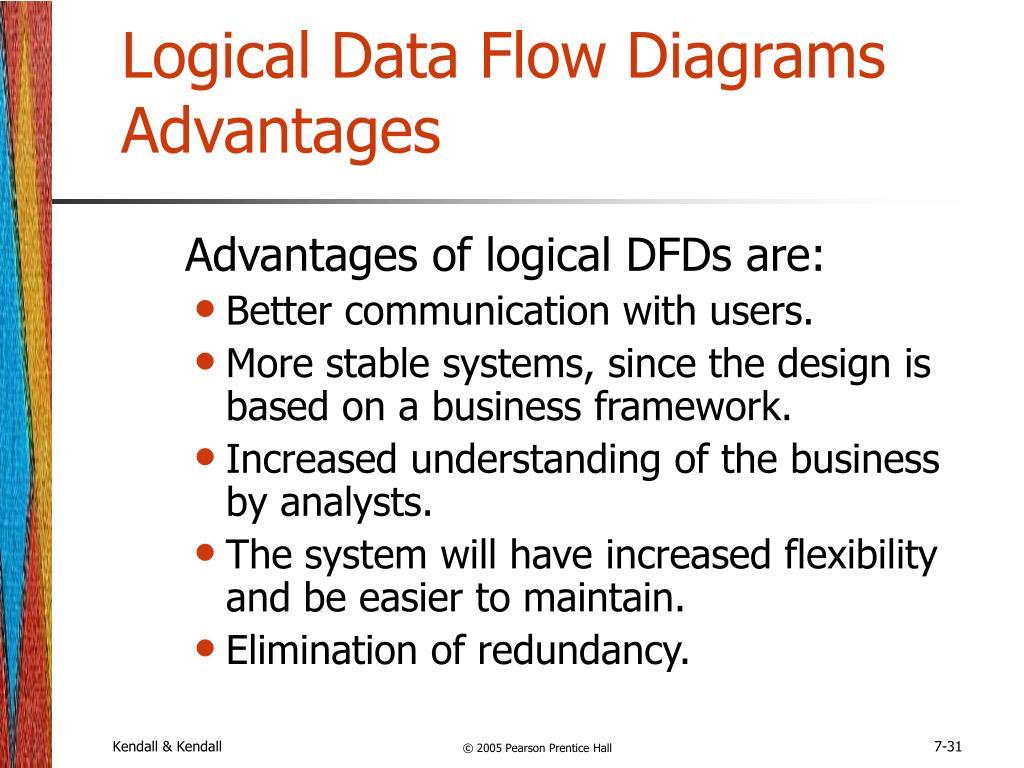 Logical Data Flow Diagrams Advantages