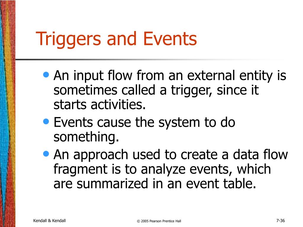 Triggers and Events