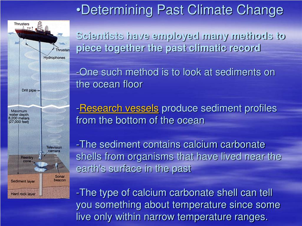 Determining Past Climate Change
