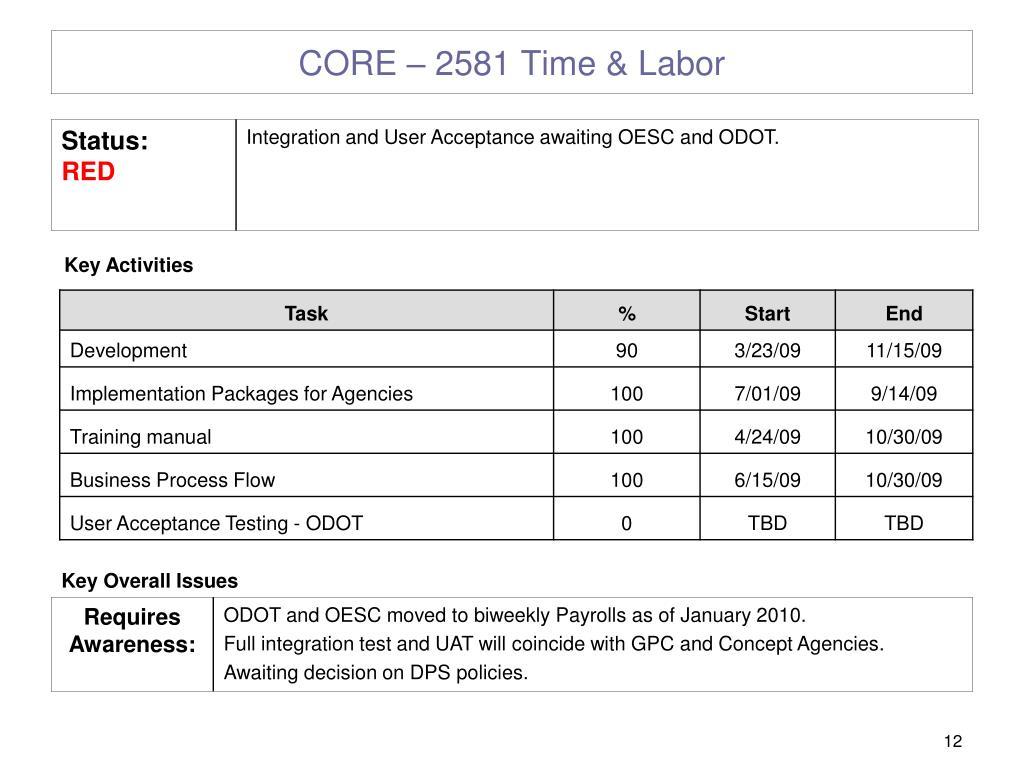 CORE – 2581 Time & Labor
