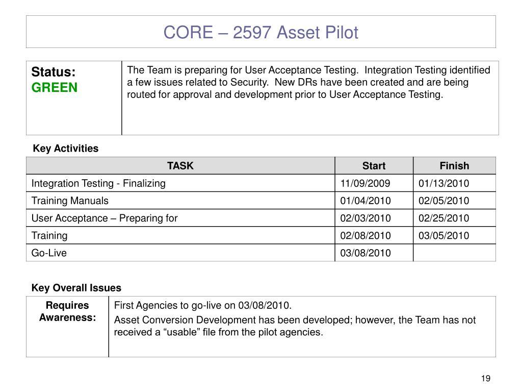 CORE – 2597 Asset Pilot