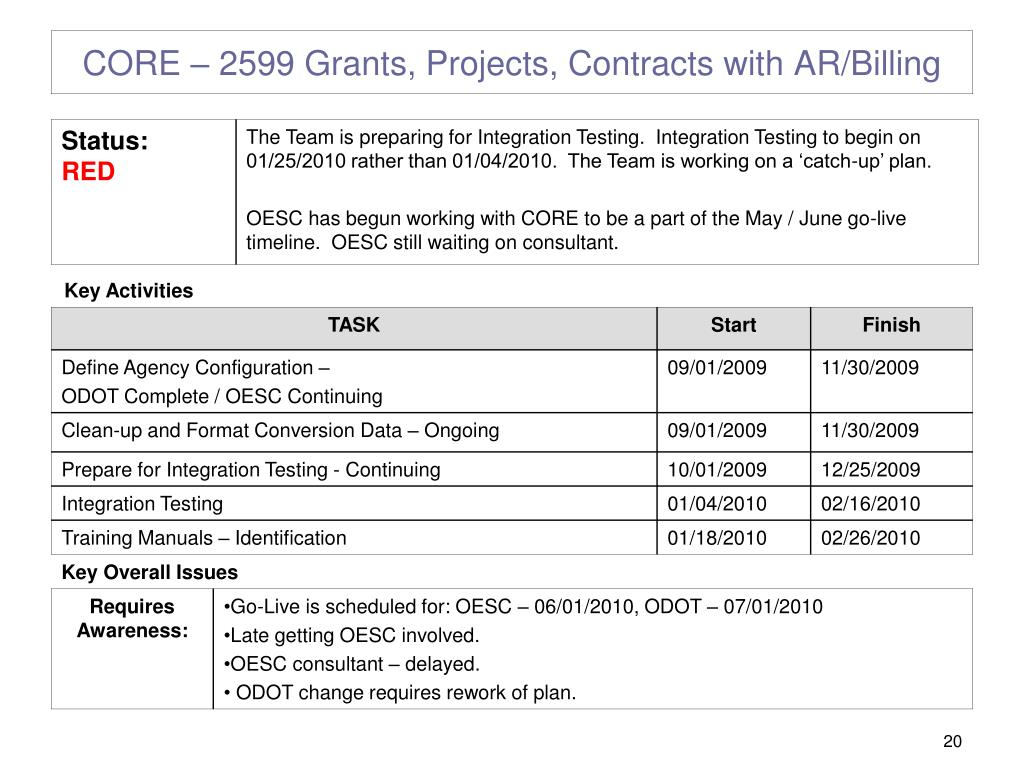 CORE – 2599 Grants, Projects, Contracts with AR/Billing