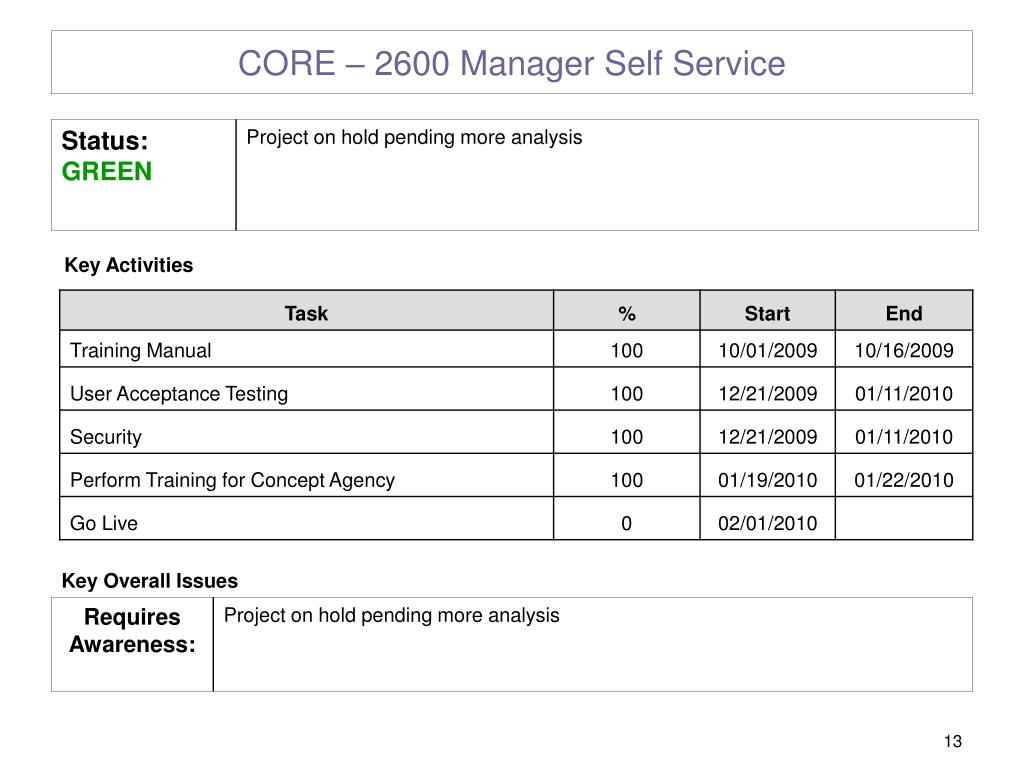 CORE – 2600 Manager Self Service