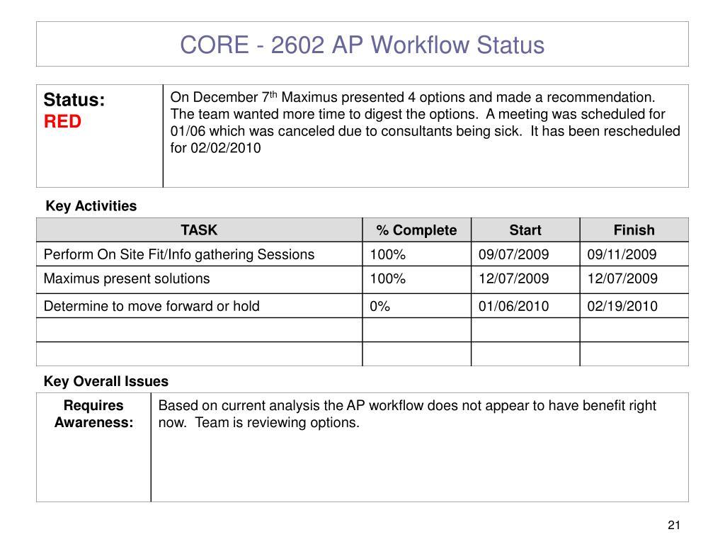 CORE - 2602 AP Workflow Status
