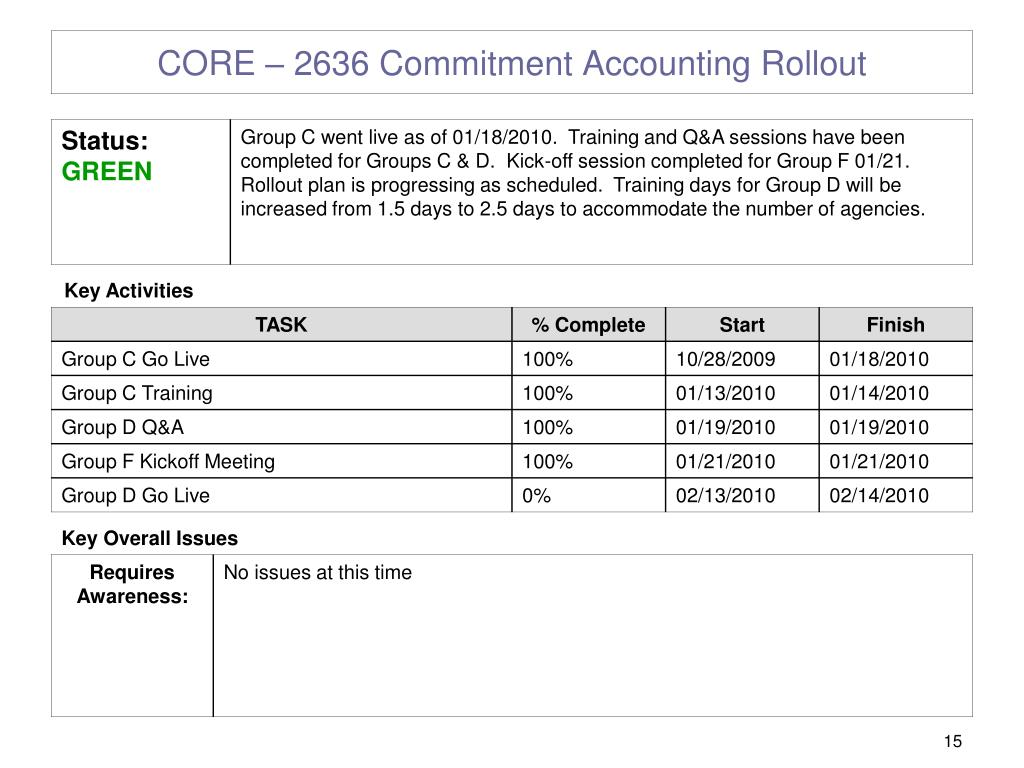 CORE – 2636 Commitment Accounting Rollout