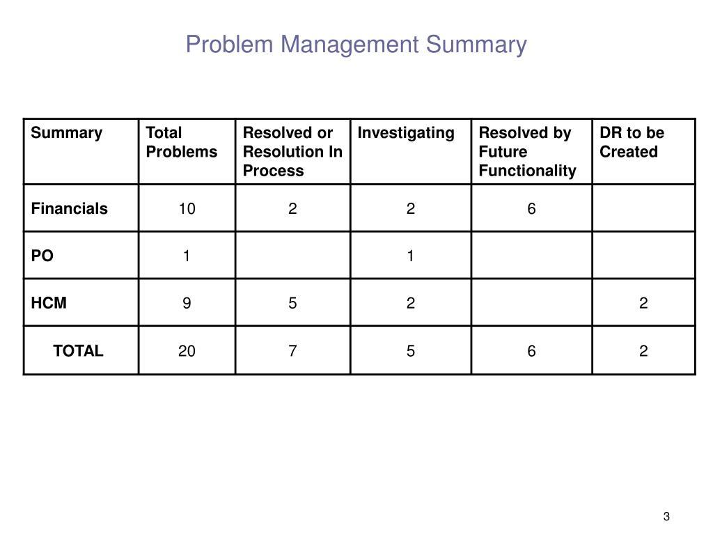 Problem Management Summary