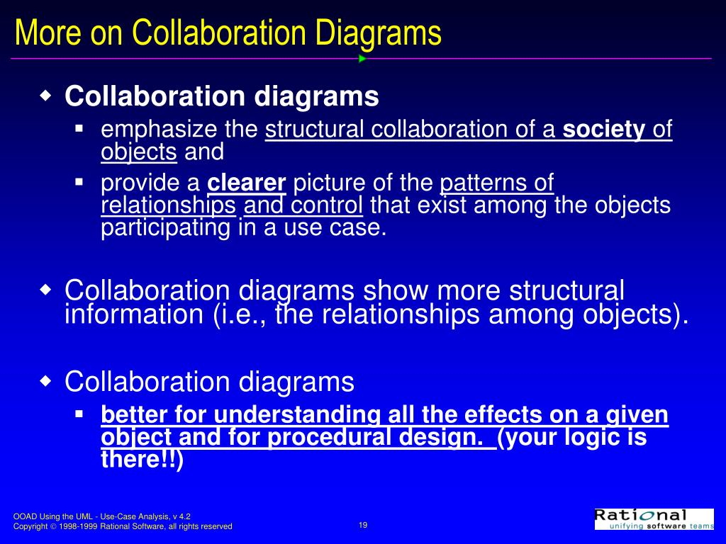 More on Collaboration Diagrams