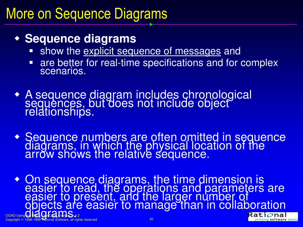 More on Sequence Diagrams