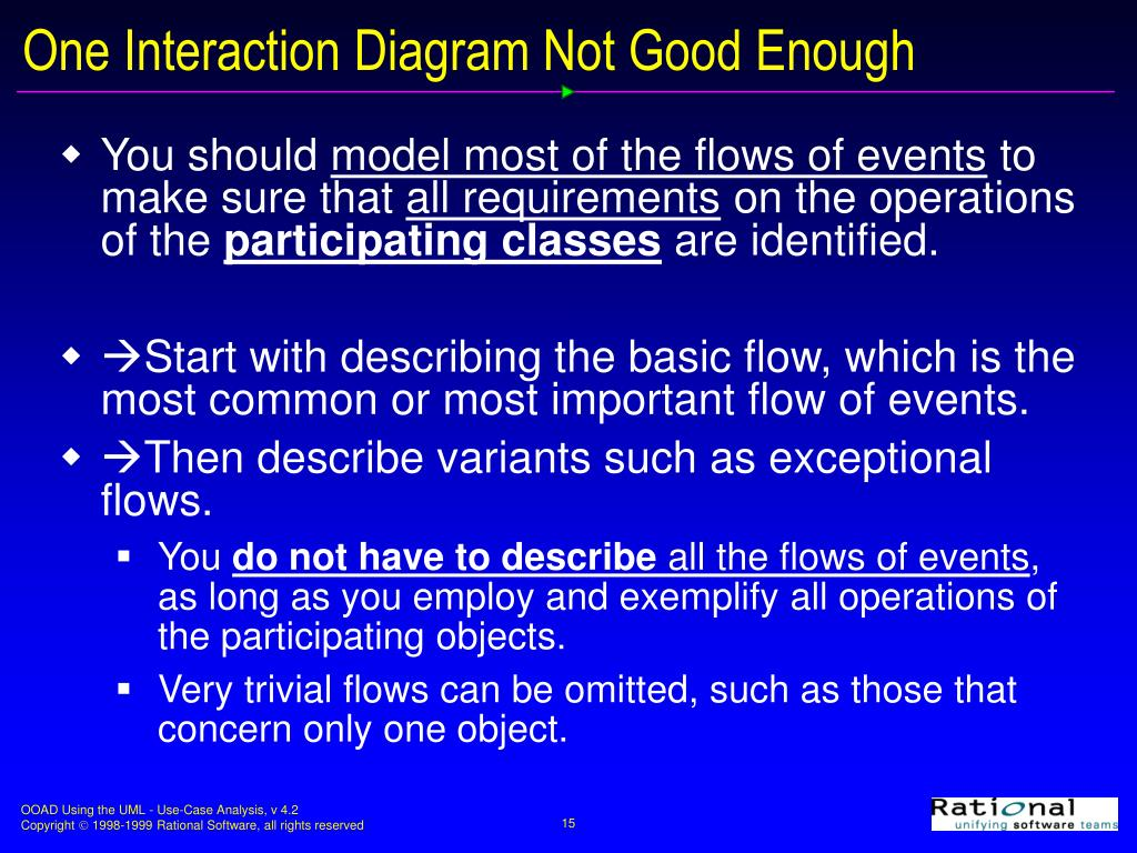 One Interaction Diagram Not Good Enough