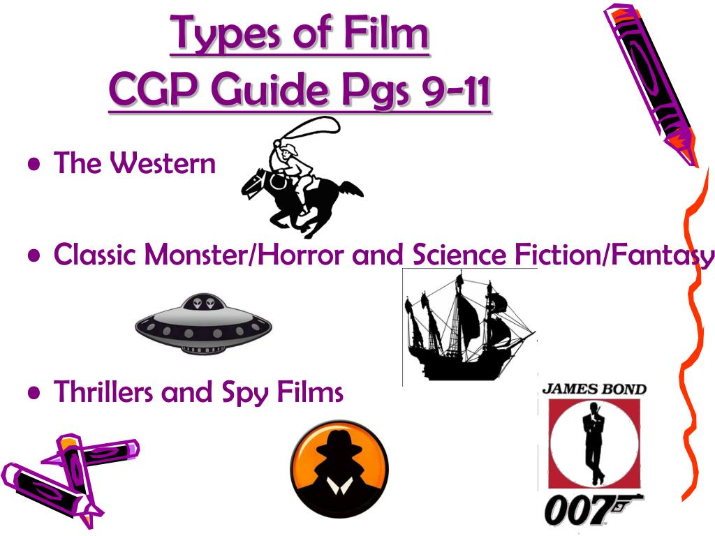 Types of Film