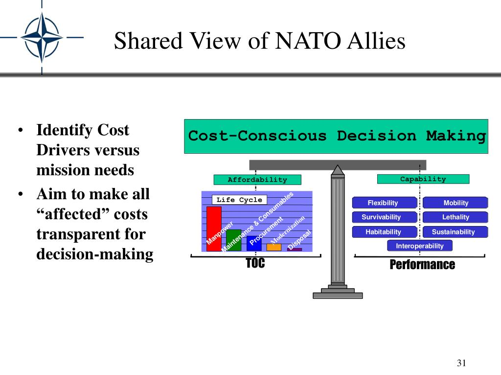 Shared View of NATO Allies