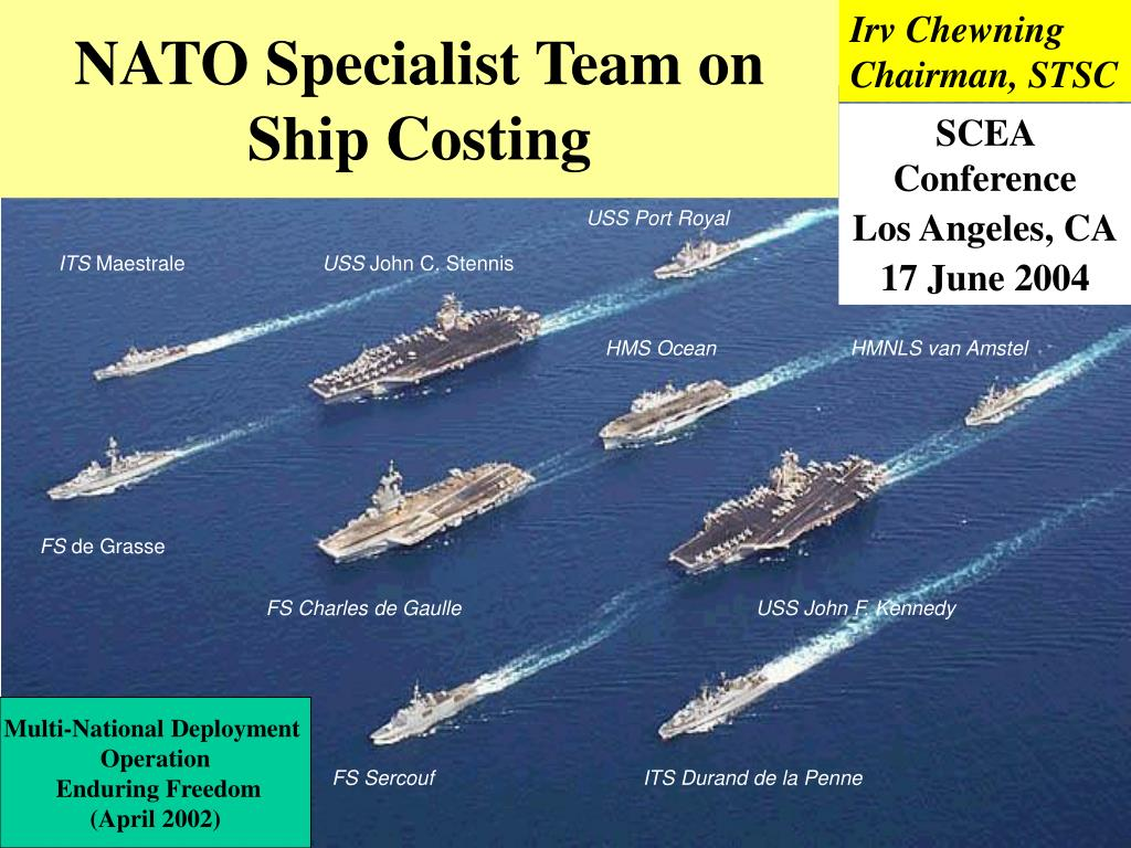 NATO Specialist Team on Ship Costing